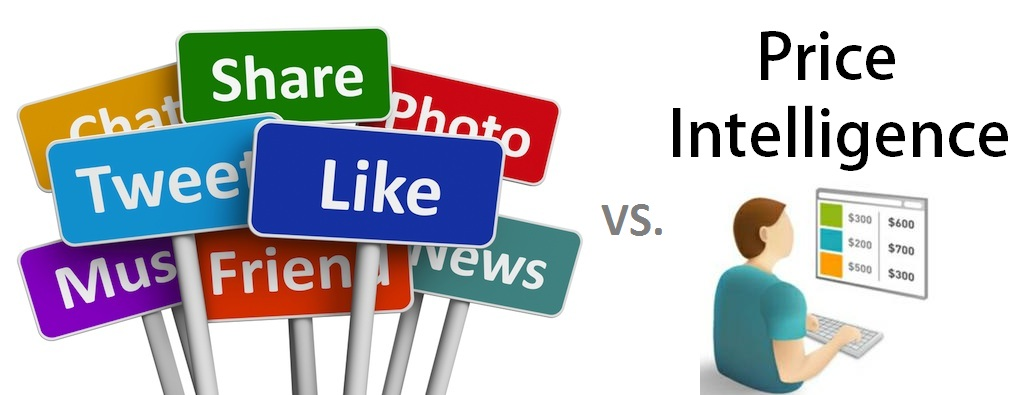 Social Media Vs. Pricing Intelligence? Research suggests social media won't drive ROI