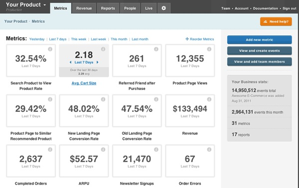 kissmetrics-web-anlytics-tool