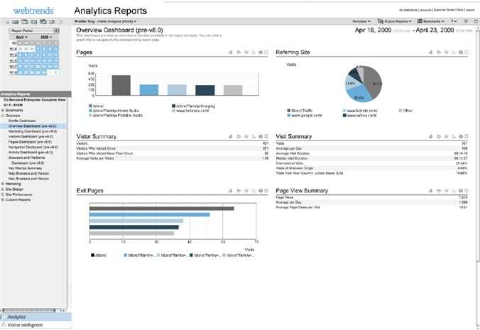 webtrends-analytics-tool